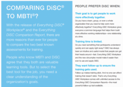 Comparing DiSC to MBTI?