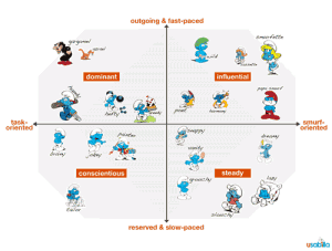 Smurfs as DiSC dots
