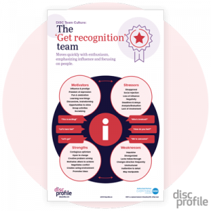 "The ""Get recognition"" team"