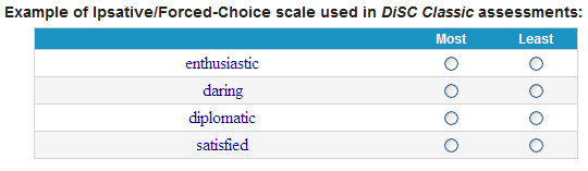 sample DiSC profile question - forced choice