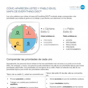 Everything DiSC Comparison Rerpot, page 3, Spanish