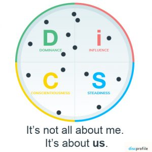 DiSC: It's not all about me. It's about us.
