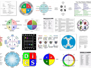 Which DiSC is DiSC? Different DISC tests explained.