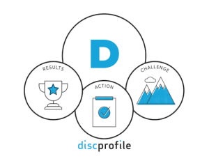 DiSC® D style priorities