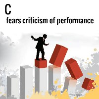 C fears criticism of performance
