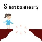S fears loss of security