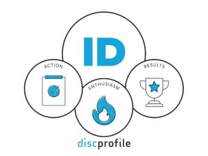 What is the DiSC iD style?