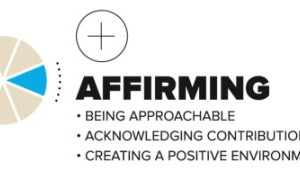 Affirming leaders (and Everything DiSC)