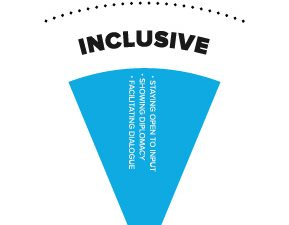Inclusive leaders (and Everything DiSC)