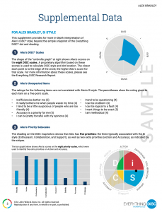 Supplement for DiSC Facilitators sample page