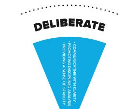Deliberate leaders (and Everything DiSC)