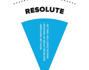 Resolute leaders (and Everything Disc)