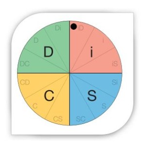 Everything DiSC dot showing a Di style
