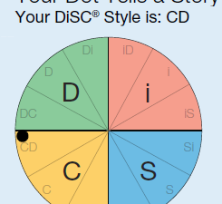 What I've learned from DiSC over the years