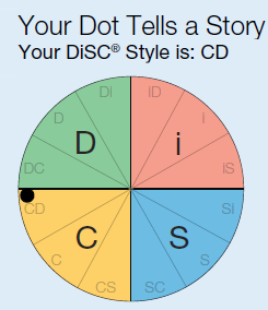 Your dot tells a story
