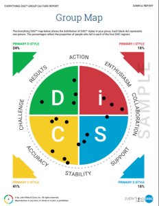 Everything DiSC Group Report page