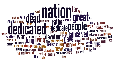 word cloud based on Lincoln's Gettysburg Address