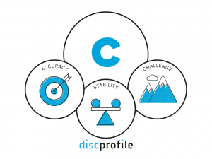 What is the DiSC C style?