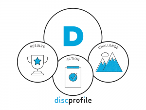 What is the DiSC D style?