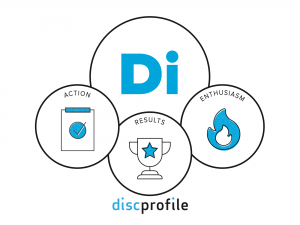 What is a Di personality in DiSC?