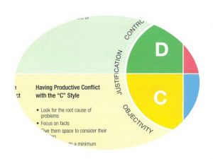 What I learned from Everything DiSC Productive Conflict
