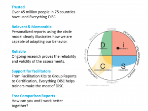 Tips for introducing DiSC® to your organization