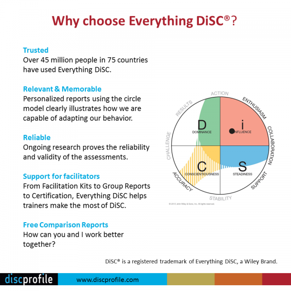Reasons to choose Everything DiSC