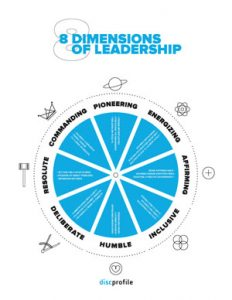 8 Dimesions of Leadership: DiSC