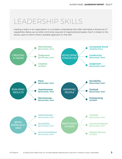 Six leadership skills as defined by PXT Select Leadership Report.