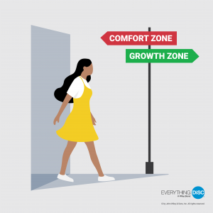 From comfort zone to growth zone