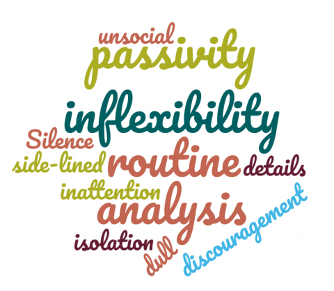 Word cloud showing what stresses an i-style person