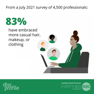 """Illustration of someone working from home with the text """"83% have embraced more casual hair, makeup, or clothing"""""""